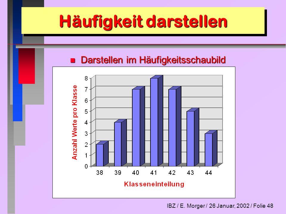 IBZ / E. Morger / 26 Januar, 2002 / Folie 48 n Darstellen im Häufigkeitsschaubild Gauss'sche Normalverteilung Häufigkeit darstellen