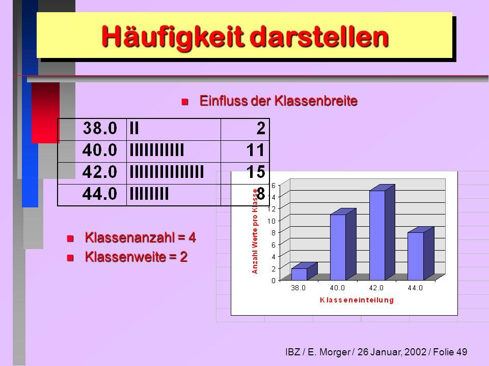 IBZ / E. Morger / 26 Januar, 2002 / Folie 49 n Einfluss der Klassenbreite n Klassenanzahl = 4 n Klassenweite = 2 Häufigkeit darstellen