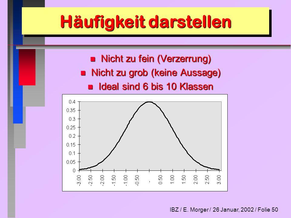 IBZ / E. Morger / 26 Januar, 2002 / Folie 50 n Nicht zu fein (Verzerrung) n Nicht zu grob (keine Aussage) n Ideal sind 6 bis 10 Klassen Häufigkeit dar