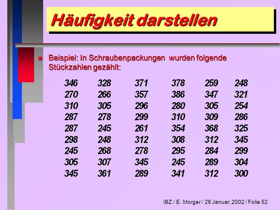 IBZ / E. Morger / 26 Januar, 2002 / Folie 52 Häufigkeit darstellen n Beispiel: In Schraubenpackungen wurden folgende Stückzahlen gezählt: