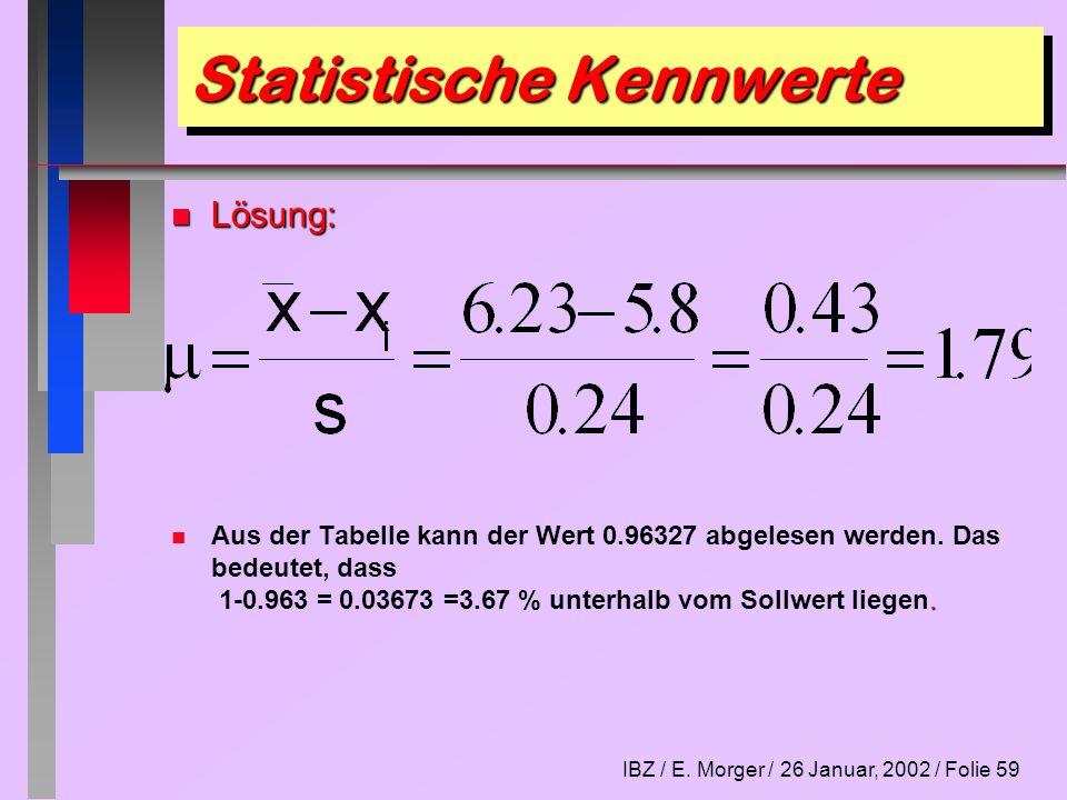 IBZ / E. Morger / 26 Januar, 2002 / Folie 59 Statistische Kennwerte n Lösung: n. n Aus der Tabelle kann der Wert 0.96327 abgelesen werden. Das bedeute