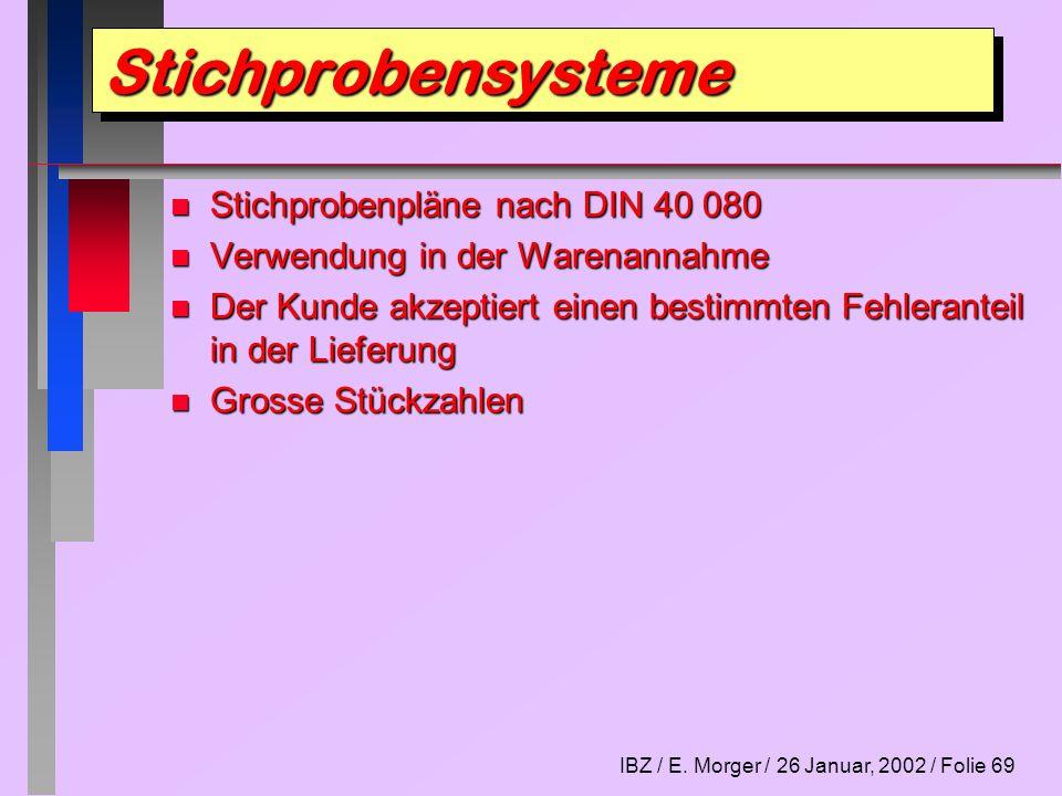 IBZ / E. Morger / 26 Januar, 2002 / Folie 69 n Stichprobenpläne nach DIN 40 080 n Verwendung in der Warenannahme n Der Kunde akzeptiert einen bestimmt