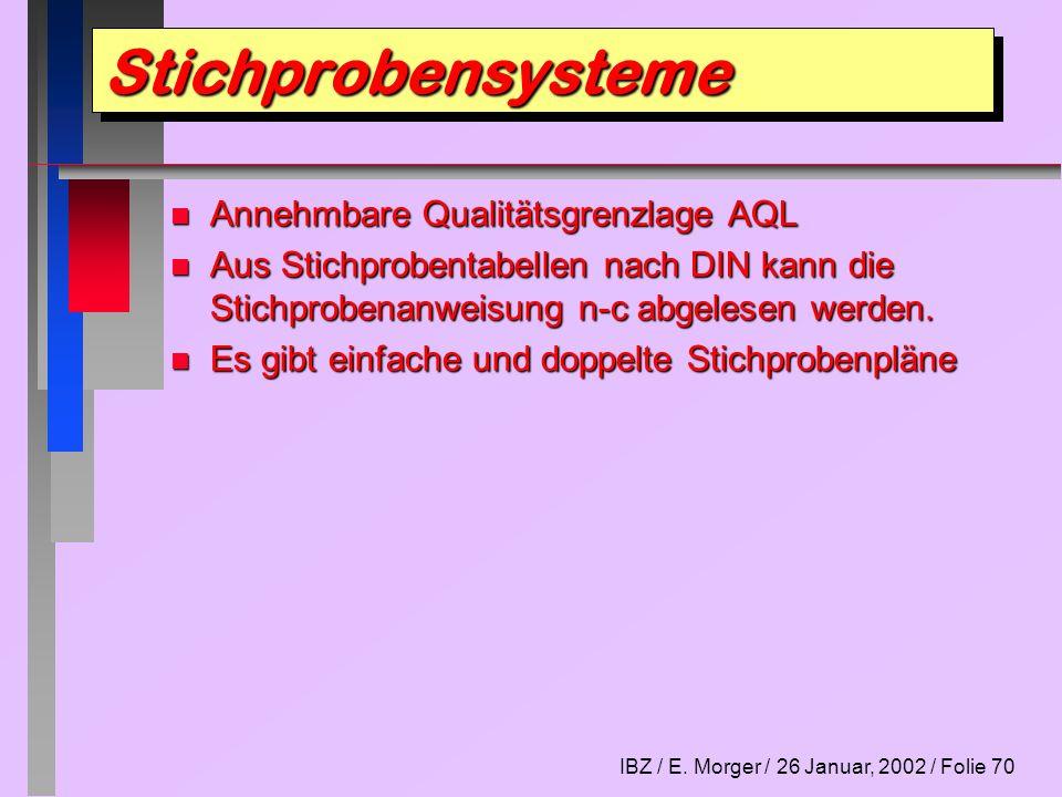 IBZ / E. Morger / 26 Januar, 2002 / Folie 70 n Annehmbare Qualitätsgrenzlage AQL n Aus Stichprobentabellen nach DIN kann die Stichprobenanweisung n-c