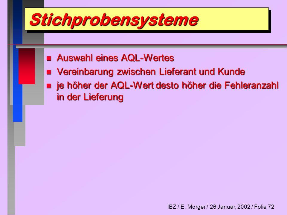 IBZ / E. Morger / 26 Januar, 2002 / Folie 72 n Auswahl eines AQL-Wertes n Vereinbarung zwischen Lieferant und Kunde n je höher der AQL-Wert desto höhe