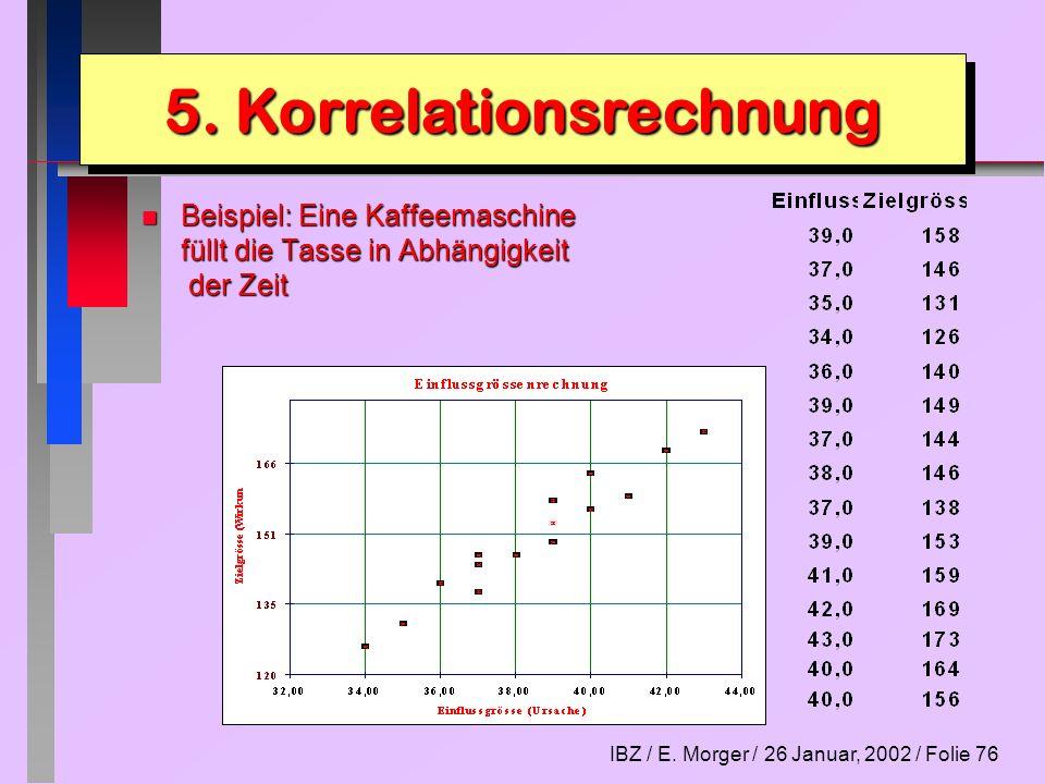 IBZ / E. Morger / 26 Januar, 2002 / Folie 76 n Beispiel: Eine Kaffeemaschine füllt die Tasse in Abhängigkeit der Zeit 5. Korrelationsrechnung