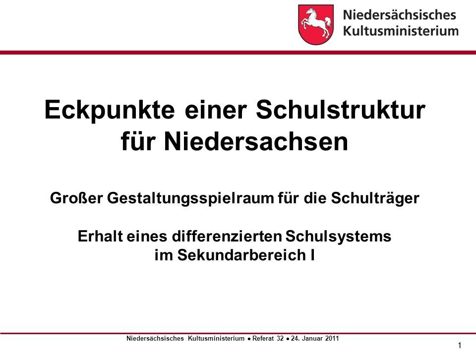 22 Aktuelle Schulstruktur für Niedersachsen (ohne FöS) Niedersächsisches Kultusministerium Referat 32 24.