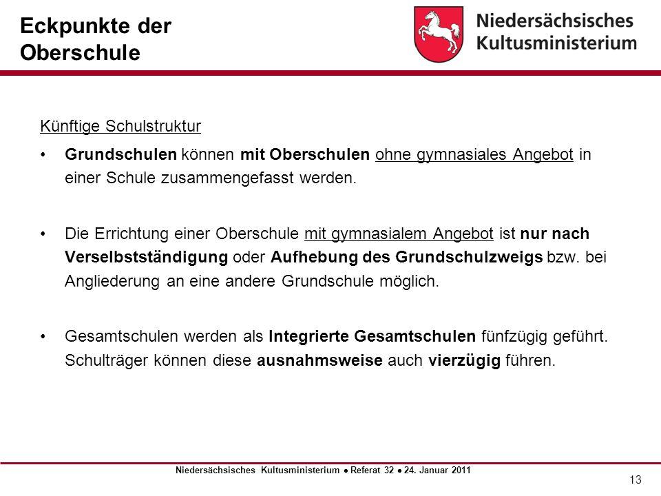 14 Langfristige Schulstruktur für Niedersachsen (ohne FöS) Niedersächsisches Kultusministerium Referat 32 24.