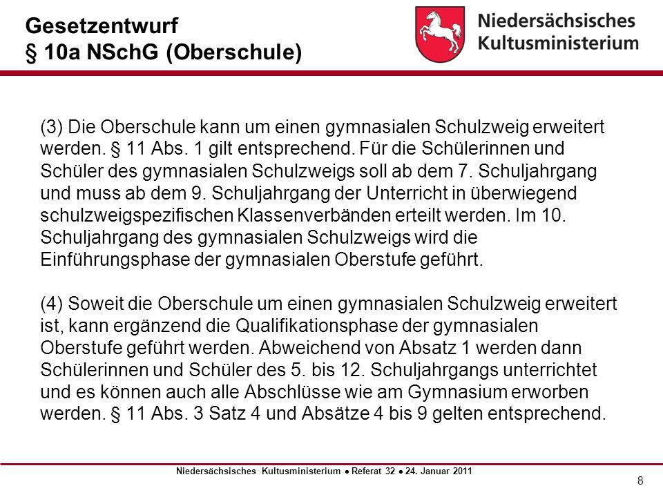 9 Eckpunkte der Oberschule Errichtungsbedingungen Die Oberschule soll auf Antrag des Schulträgers zum Schuljahresbeginn 2011/2012 errichtet werden können.