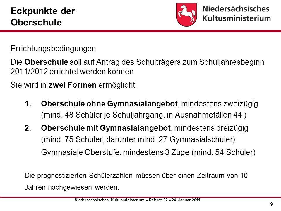 Errichtungsbedingungen Einrichtung des gymnasialen Angebots im SEK I und ggf.
