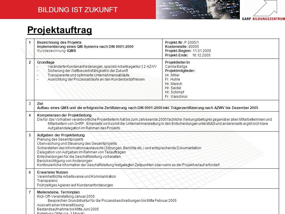 BILDUNG IST ZUKUNFT Zertifiziert nach ISO 9001:2000 © GARP Präsentation QM: 17.06.2008Folie 10/ Carola Badge 1Bezeichnung des Projekts Implementierung