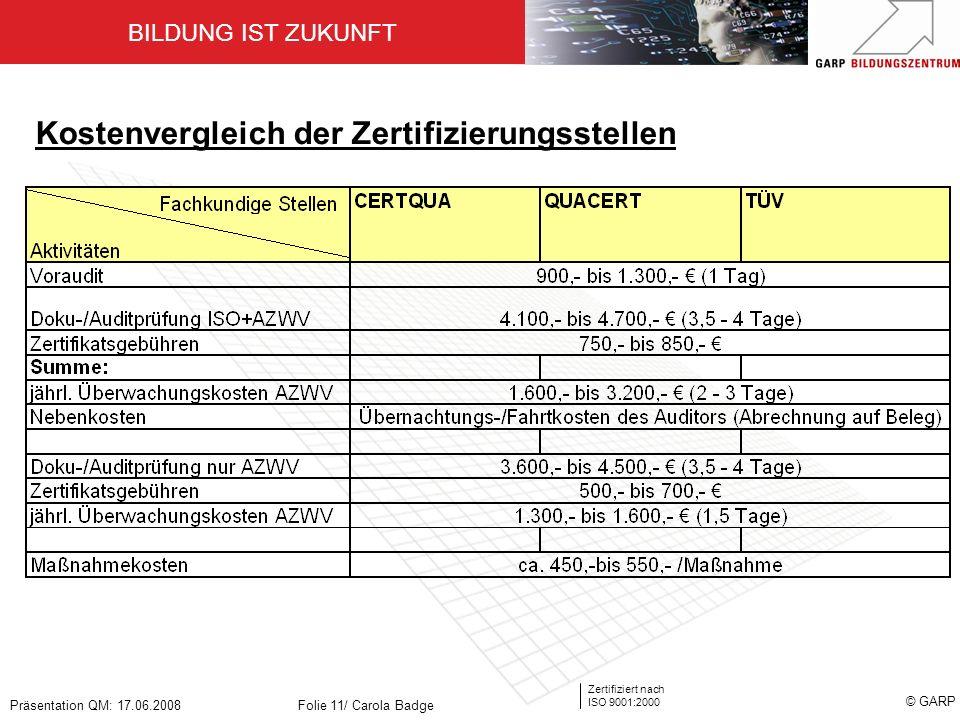 BILDUNG IST ZUKUNFT Zertifiziert nach ISO 9001:2000 © GARP Präsentation QM: 17.06.2008Folie 11/ Carola Badge Kostenvergleich der Zertifizierungsstelle