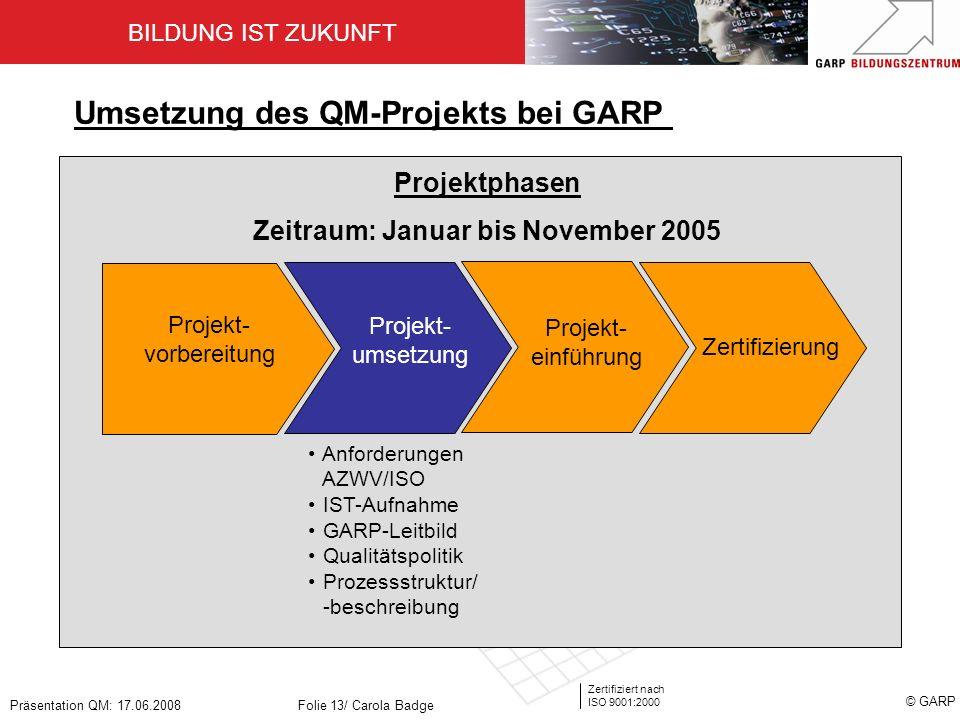 BILDUNG IST ZUKUNFT Zertifiziert nach ISO 9001:2000 © GARP Präsentation QM: 17.06.2008Folie 13/ Carola Badge Projekt- vorbereitung Projekt- umsetzung