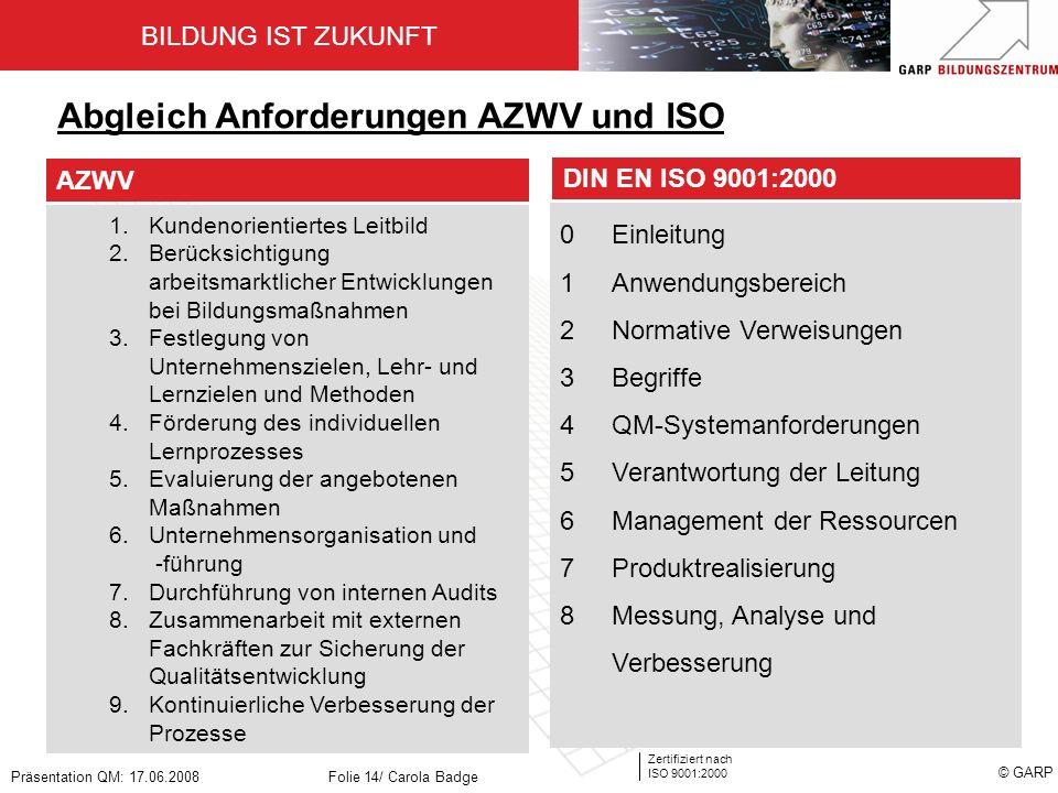 BILDUNG IST ZUKUNFT Zertifiziert nach ISO 9001:2000 © GARP Präsentation QM: 17.06.2008Folie 14/ Carola Badge AZWV 1.Kundenorientiertes Leitbild 2.Berü
