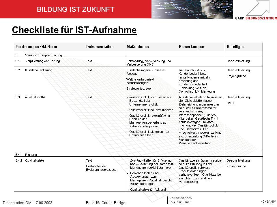 BILDUNG IST ZUKUNFT Zertifiziert nach ISO 9001:2000 © GARP Präsentation QM: 17.06.2008Folie 15/ Carola Badge Checkliste für IST-Aufnahme