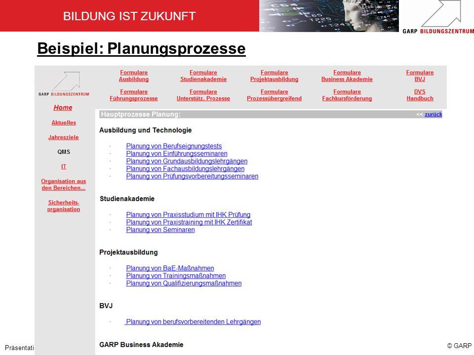 BILDUNG IST ZUKUNFT Zertifiziert nach ISO 9001:2000 © GARP Präsentation QM: 17.06.2008Folie 19/ Carola Badge Beispiel: Planungsprozesse
