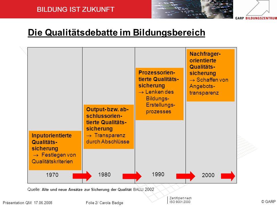 BILDUNG IST ZUKUNFT Zertifiziert nach ISO 9001:2000 © GARP Präsentation QM: 17.06.2008Folie 2/ Carola Badge 1970 1980 1990 2000 Inputorientierte Quali
