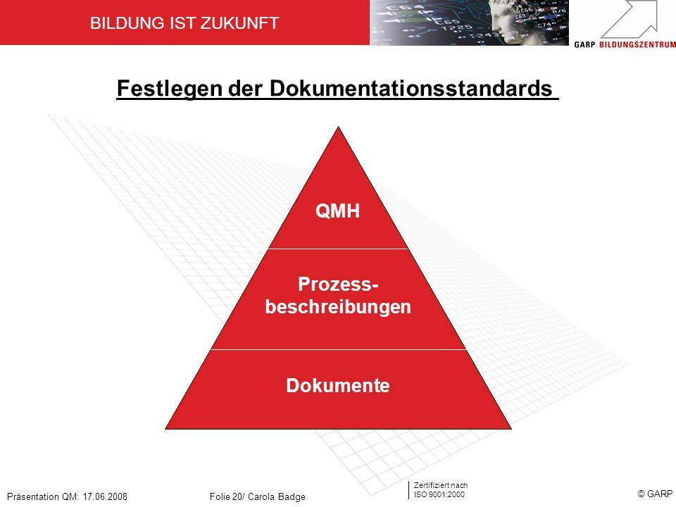 BILDUNG IST ZUKUNFT Zertifiziert nach ISO 9001:2000 © GARP Präsentation QM: 17.06.2008Folie 20/ Carola Badge QMH Prozess- beschreibungen Dokumente Fes
