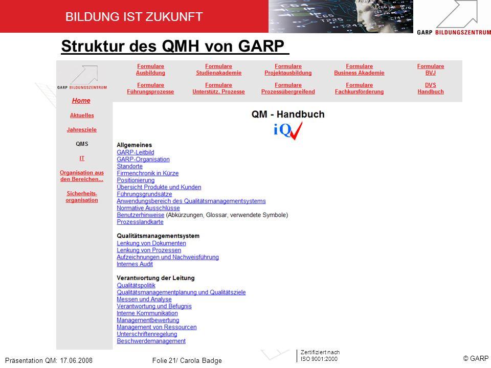 BILDUNG IST ZUKUNFT Zertifiziert nach ISO 9001:2000 © GARP Präsentation QM: 17.06.2008Folie 21/ Carola Badge Struktur des QMH von GARP