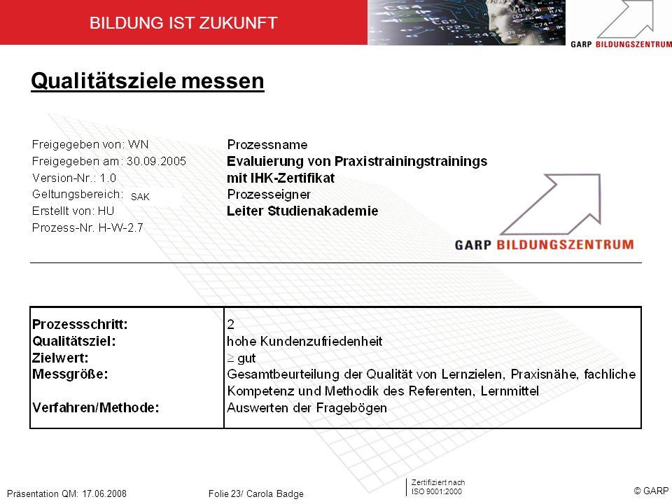BILDUNG IST ZUKUNFT Zertifiziert nach ISO 9001:2000 © GARP Präsentation QM: 17.06.2008Folie 23/ Carola Badge Qualitätsziele messen SAK