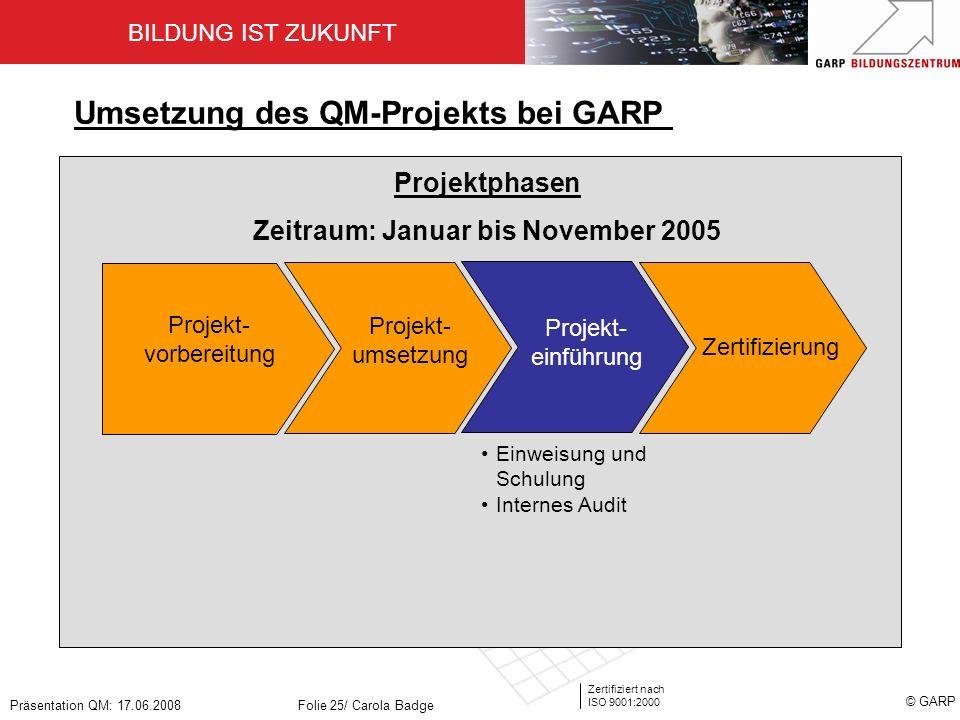 BILDUNG IST ZUKUNFT Zertifiziert nach ISO 9001:2000 © GARP Präsentation QM: 17.06.2008Folie 25/ Carola Badge Projekt- vorbereitung Projekt- umsetzung