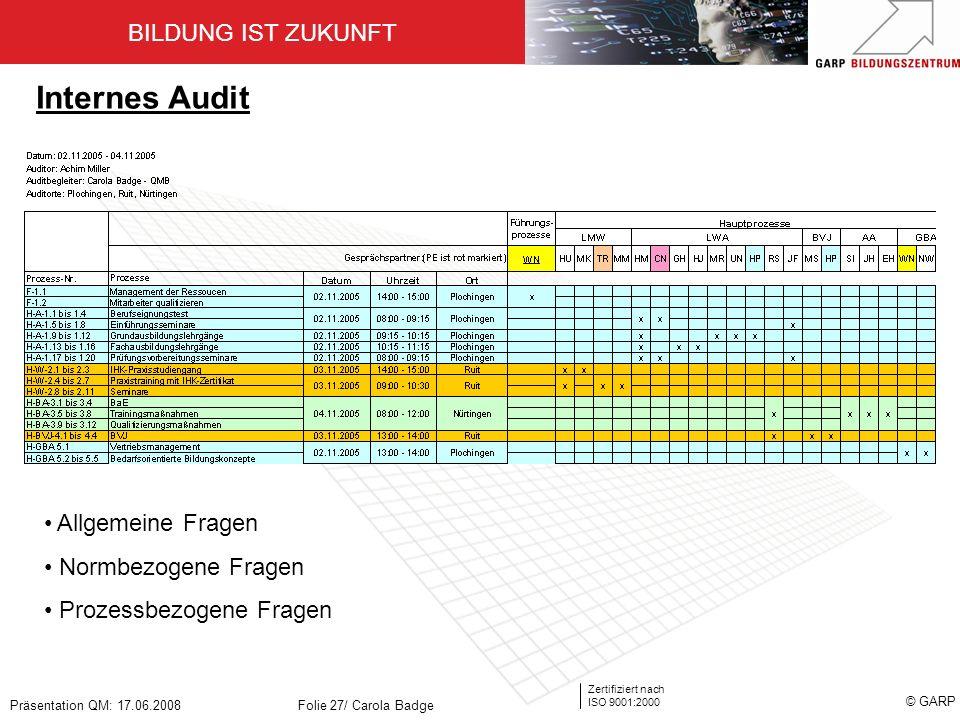 BILDUNG IST ZUKUNFT Zertifiziert nach ISO 9001:2000 © GARP Präsentation QM: 17.06.2008Folie 27/ Carola Badge Internes Audit Allgemeine Fragen Normbezo