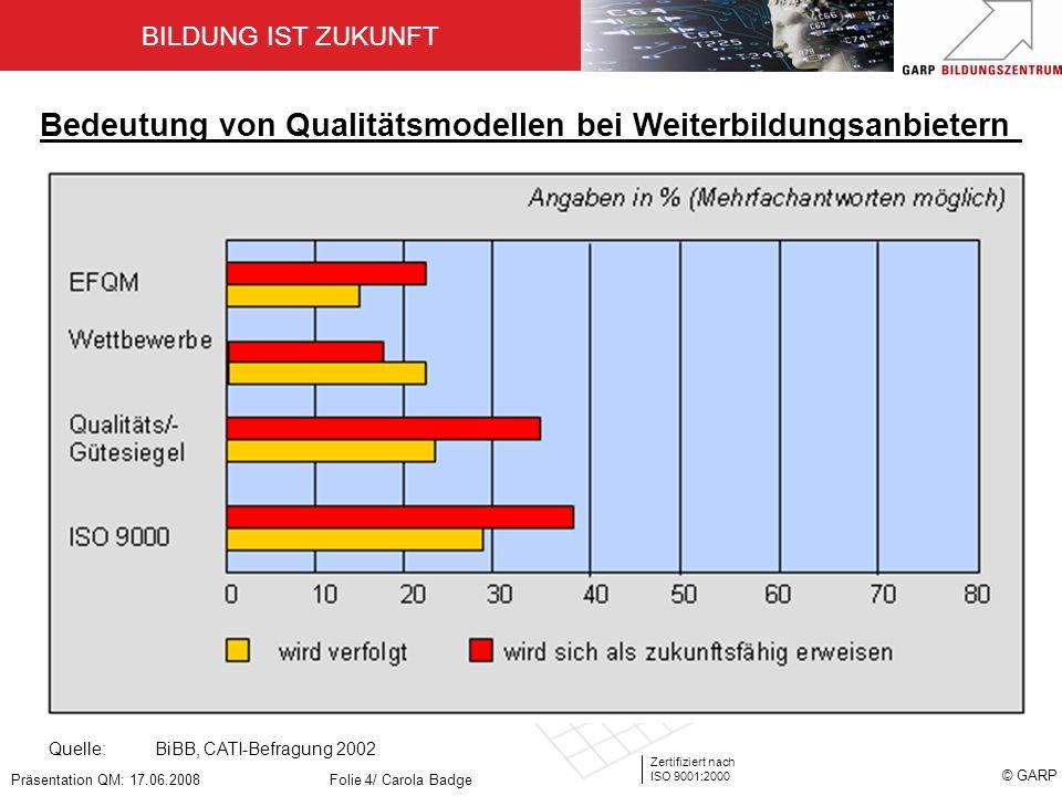 BILDUNG IST ZUKUNFT Zertifiziert nach ISO 9001:2000 © GARP Präsentation QM: 17.06.2008Folie 4/ Carola Badge Bedeutung von Qualitätsmodellen bei Weiter