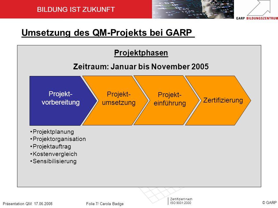 BILDUNG IST ZUKUNFT Zertifiziert nach ISO 9001:2000 © GARP Präsentation QM: 17.06.2008Folie 7/ Carola Badge Projekt- vorbereitung Projekt- umsetzung P