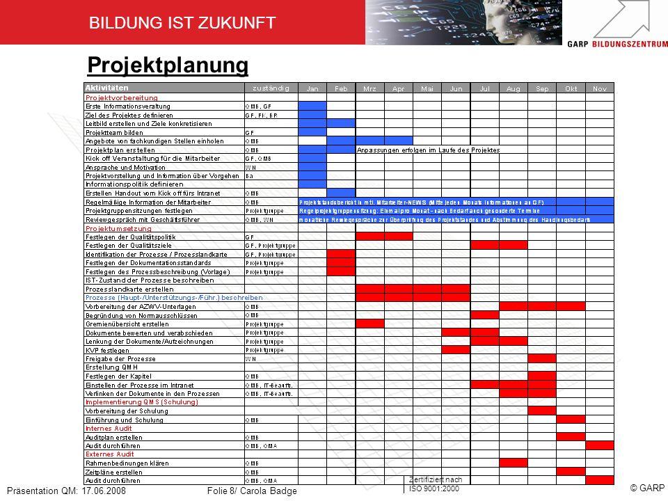BILDUNG IST ZUKUNFT Zertifiziert nach ISO 9001:2000 © GARP Präsentation QM: 17.06.2008Folie 8/ Carola Badge Projektplanung