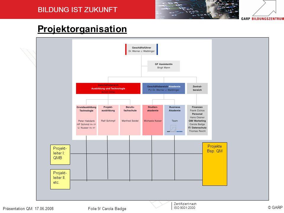 BILDUNG IST ZUKUNFT Zertifiziert nach ISO 9001:2000 © GARP Präsentation QM: 17.06.2008Folie 9/ Carola Badge Projekt- leiter I: QMB Projekte Bsp. QM Pr
