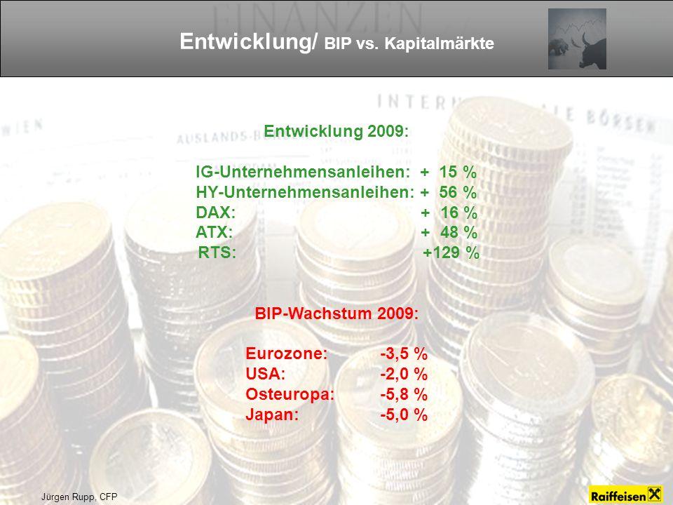 Jürgen Rupp, CFP Entwicklung/ BIP vs.