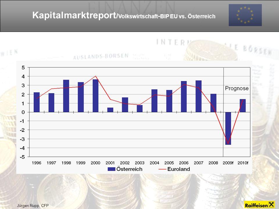 Jürgen Rupp, CFP Kapitalmarktreport / Volkswirtschaft - BIP EU vs. Österreich