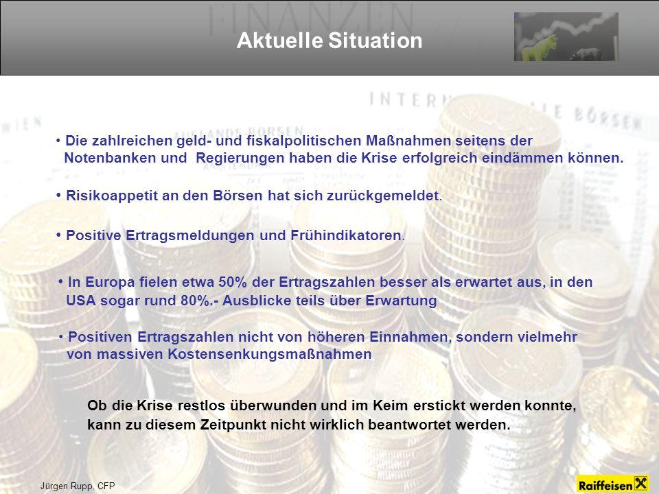 Jürgen Rupp, CFP Aktuelle Situation Die zahlreichen geld- und fiskalpolitischen Maßnahmen seitens der Notenbanken und Regierungen haben die Krise erfolgreich eindämmen können.