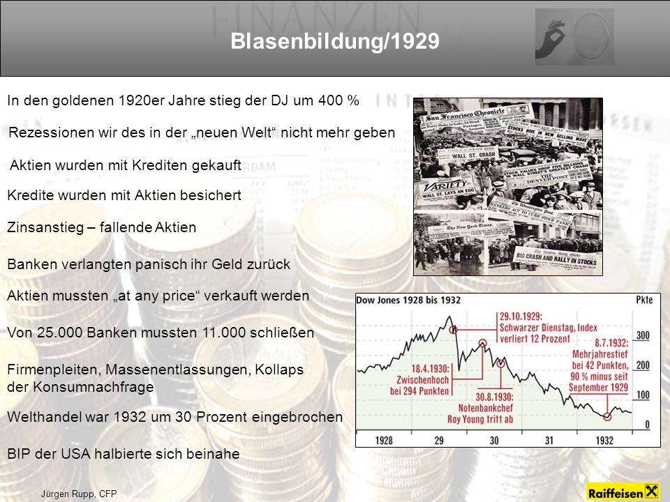 Jürgen Rupp, CFP Langfristigkeit Langfristig kennen die Aktienmärkte nur einen Weg