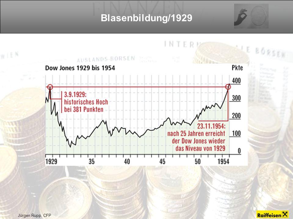 Jürgen Rupp, CFP Kapitalmarktreport / BIP-Österreich