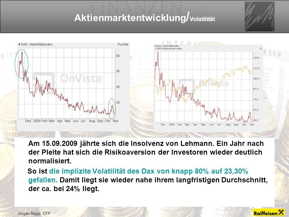 Jürgen Rupp, CFP Kapitalmarktreport/ Zinsausblick ZINSSZENARIO Erholung lässt Zinsen steigen