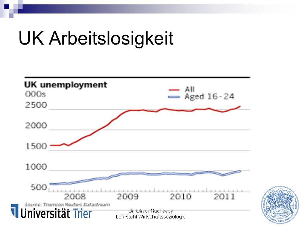UK Arbeitslosigkeit Dr. Oliver Nachtwey Lehrstuhl Wirtschaftssoziologie