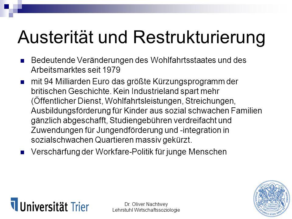 Austerität und Restrukturierung Bedeutende Veränderungen des Wohlfahrtsstaates und des Arbeitsmarktes seit 1979 mit 94 Milliarden Euro das größte Kürz