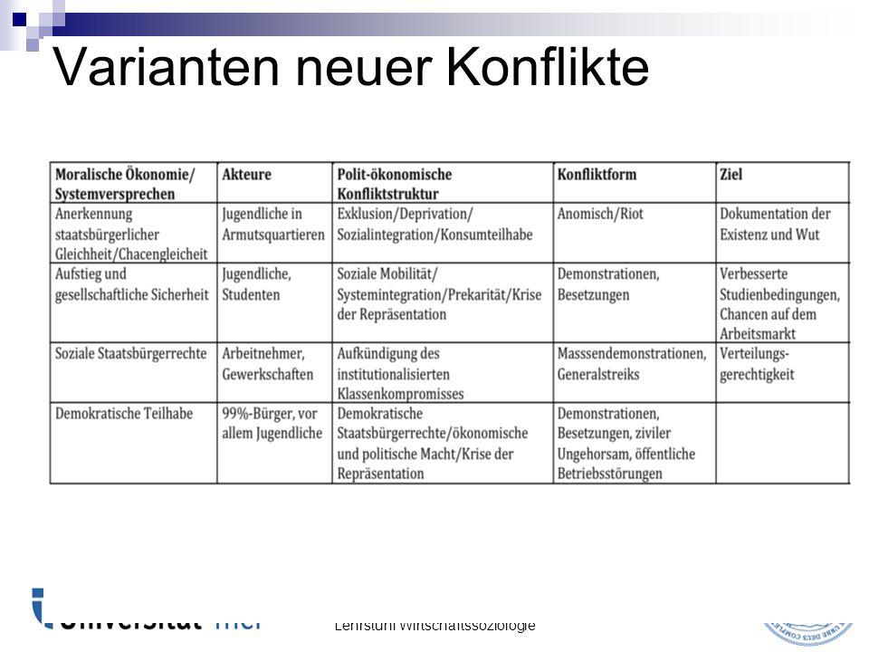 Dr. Oliver Nachtwey Lehrstuhl Wirtschaftssoziologie Varianten neuer Konflikte