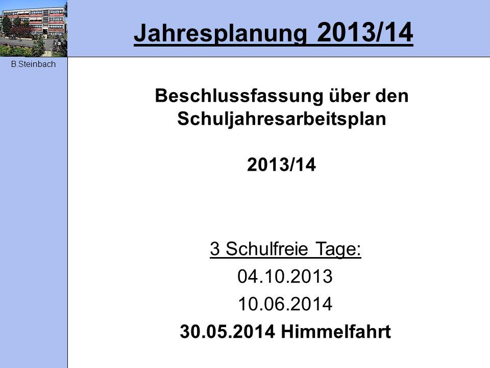 Januar Richter K.Schulolympiade Mathe 06.- 08.01.14nach PlanSL/BLSchultest zuk.
