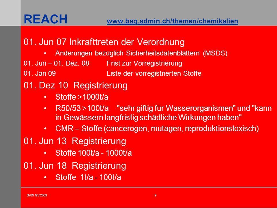 SVDI GV 20099 01. Jun 07 Inkrafttreten der Verordnung Änderungen bezüglich Sicherheitsdatenblättern (MSDS) 01. Jun – 01. Dez. 08 Frist zur Vorregistri