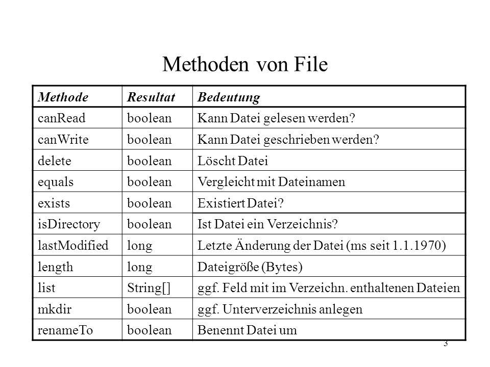 3 Methoden von File MethodeResultatBedeutung canReadbooleanKann Datei gelesen werden? canWritebooleanKann Datei geschrieben werden? deletebooleanLösch