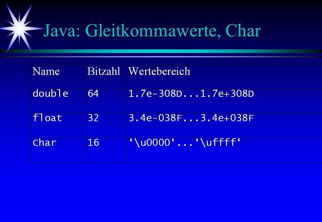 Java: Gleitkommawerte, Char