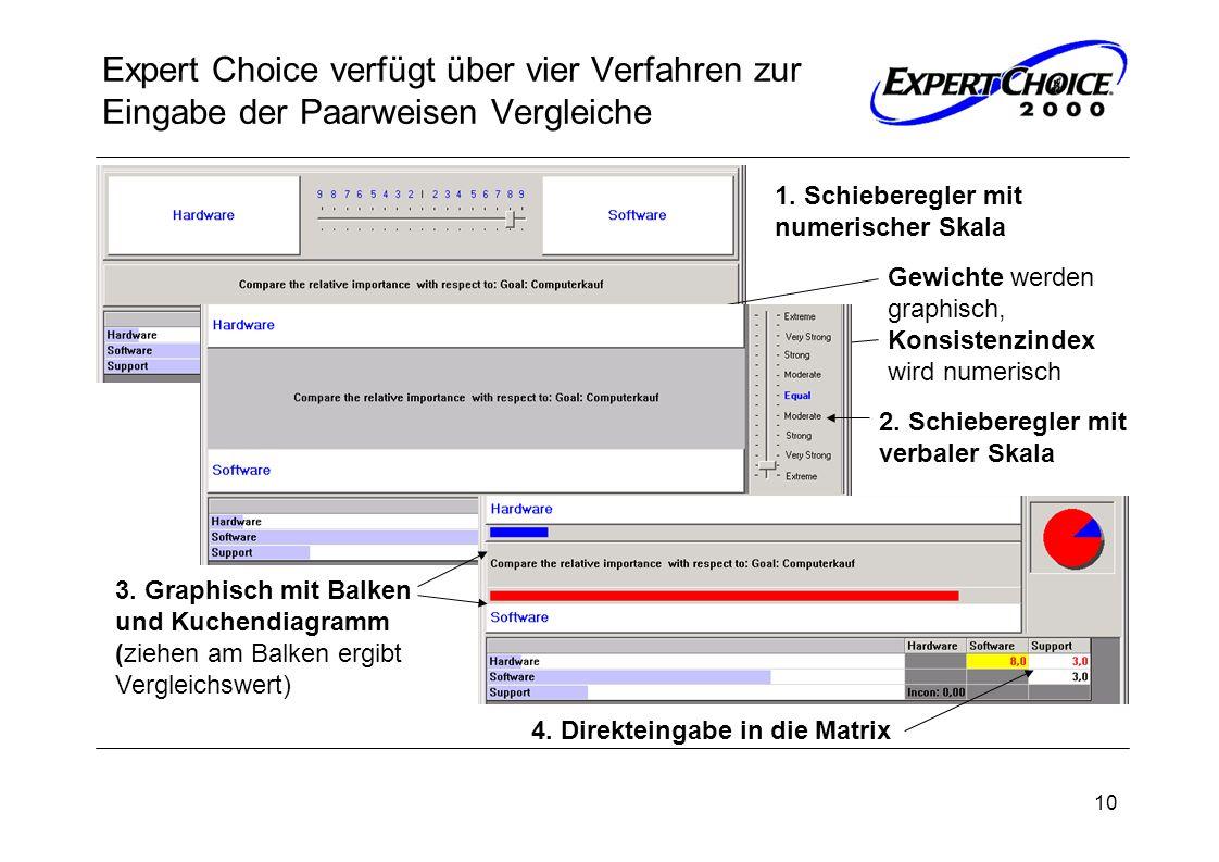 10 Expert Choice verfügt über vier Verfahren zur Eingabe der Paarweisen Vergleiche 1. Schieberegler mit numerischer Skala Gewichte werden graphisch, K