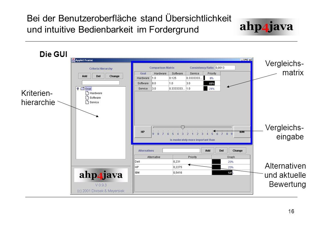 16 Bei der Benutzeroberfläche stand Übersichtlichkeit und intuitive Bedienbarkeit im Fordergrund Die GUI Kriterien- hierarchie Vergleichs- matrix Verg
