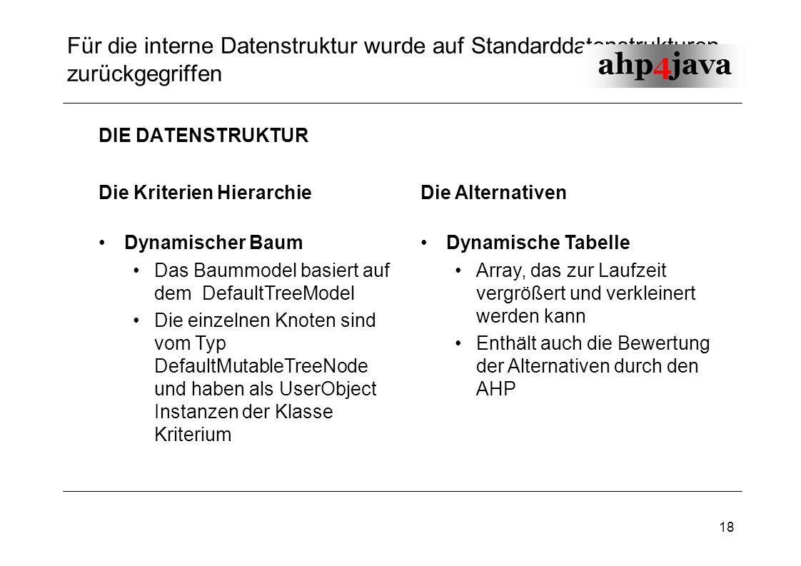 18 Für die interne Datenstruktur wurde auf Standarddatenstrukturen zurückgegriffen DIE DATENSTRUKTUR Die Kriterien Hierarchie Dynamischer Baum Das Bau