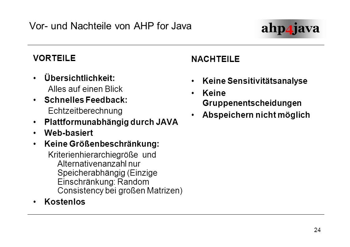 24 Vor- und Nachteile von AHP for Java VORTEILE Übersichtlichkeit: Alles auf einen Blick Schnelles Feedback: Echtzeitberechnung Plattformunabhängig du
