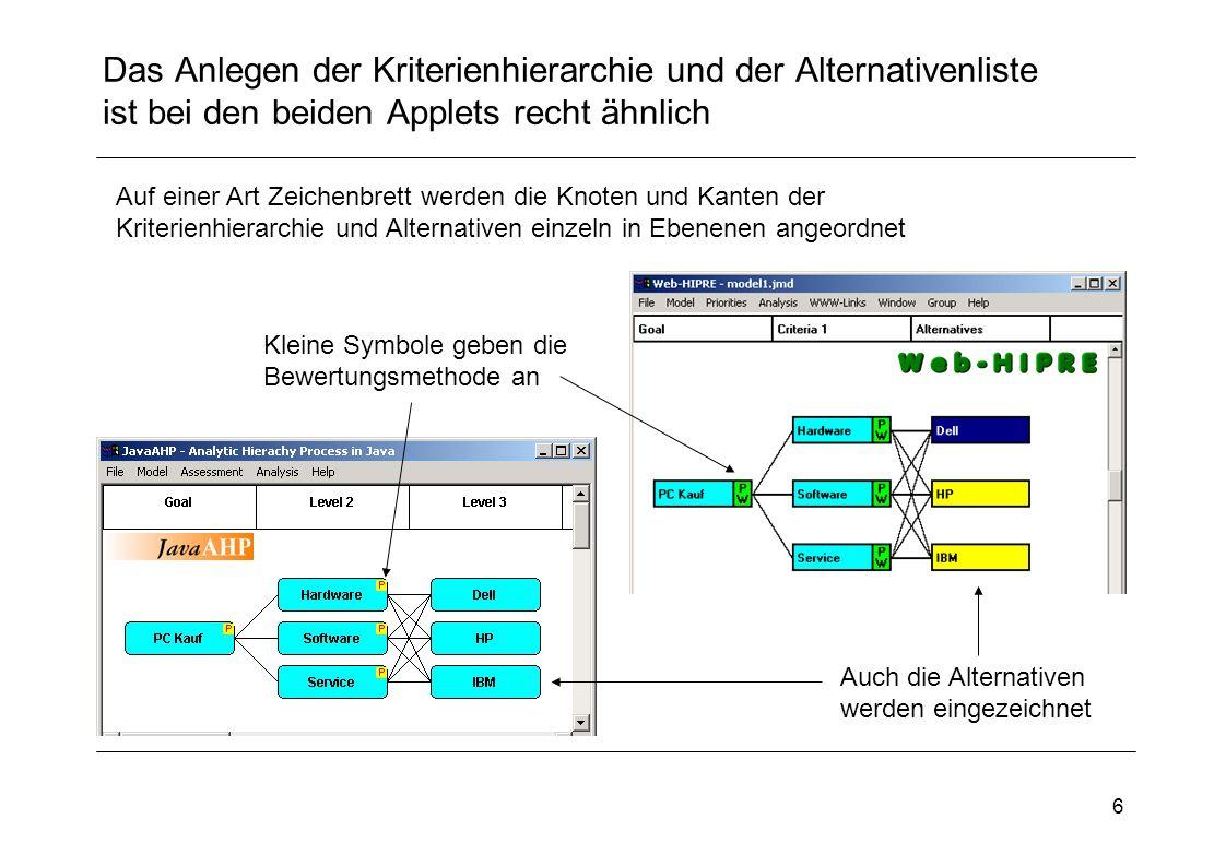 27 Das Berechnen der Gewichte und des Consistency Ratio geschieht nach der vereinfachten Methode GoalHWSWVS HW11/81/3 SW813 VS31/31 1235/2413/3 1.