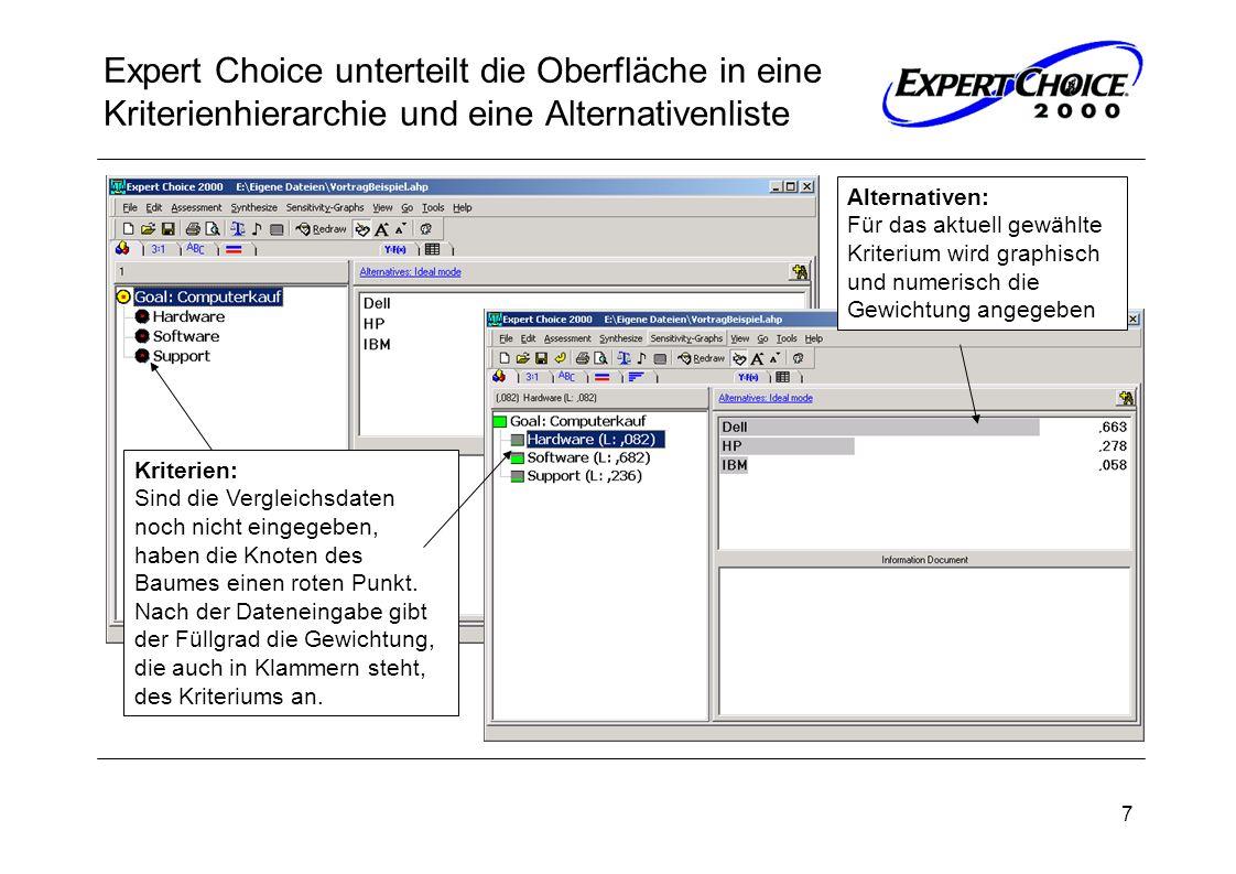 7 Expert Choice unterteilt die Oberfläche in eine Kriterienhierarchie und eine Alternativenliste Kriterien: Sind die Vergleichsdaten noch nicht eingeg