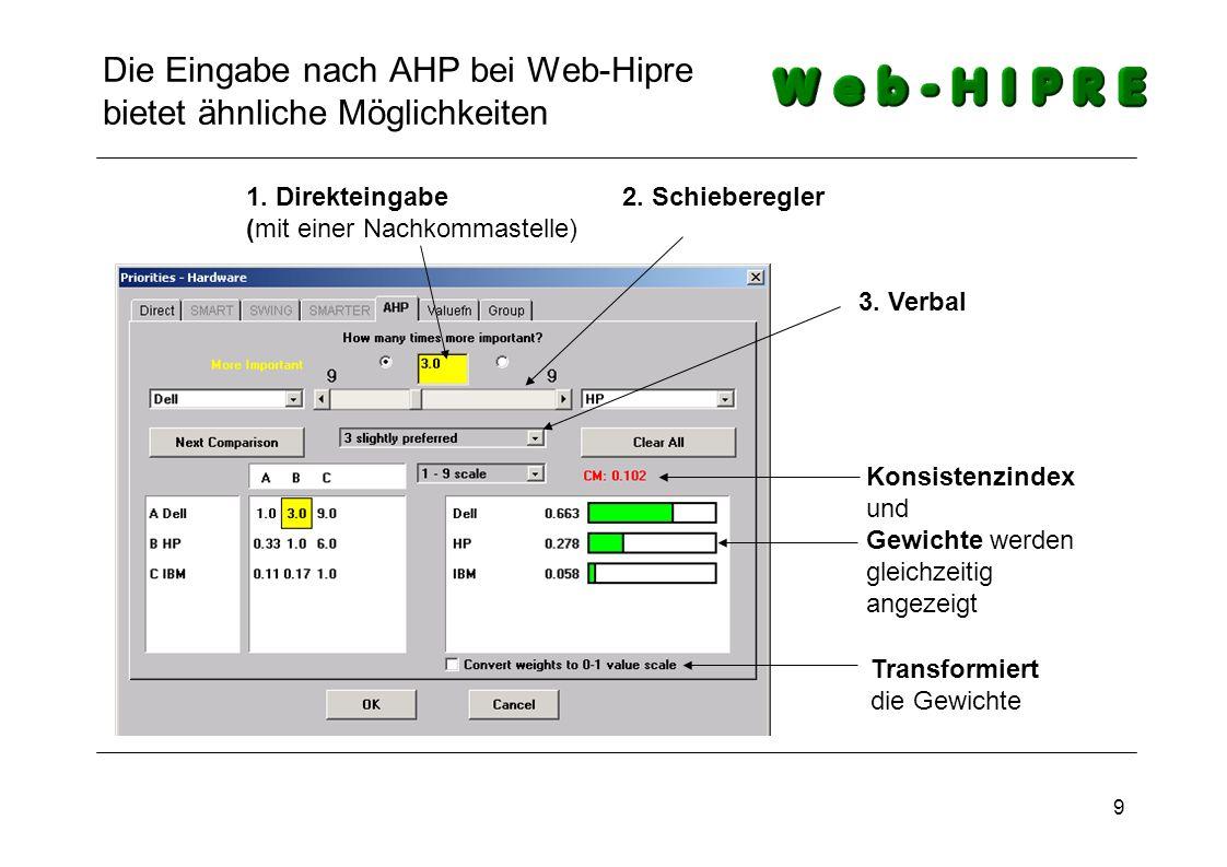9 Die Eingabe nach AHP bei Web-Hipre bietet ähnliche Möglichkeiten 1. Direkteingabe (mit einer Nachkommastelle) 2. Schieberegler 3. Verbal Konsistenzi