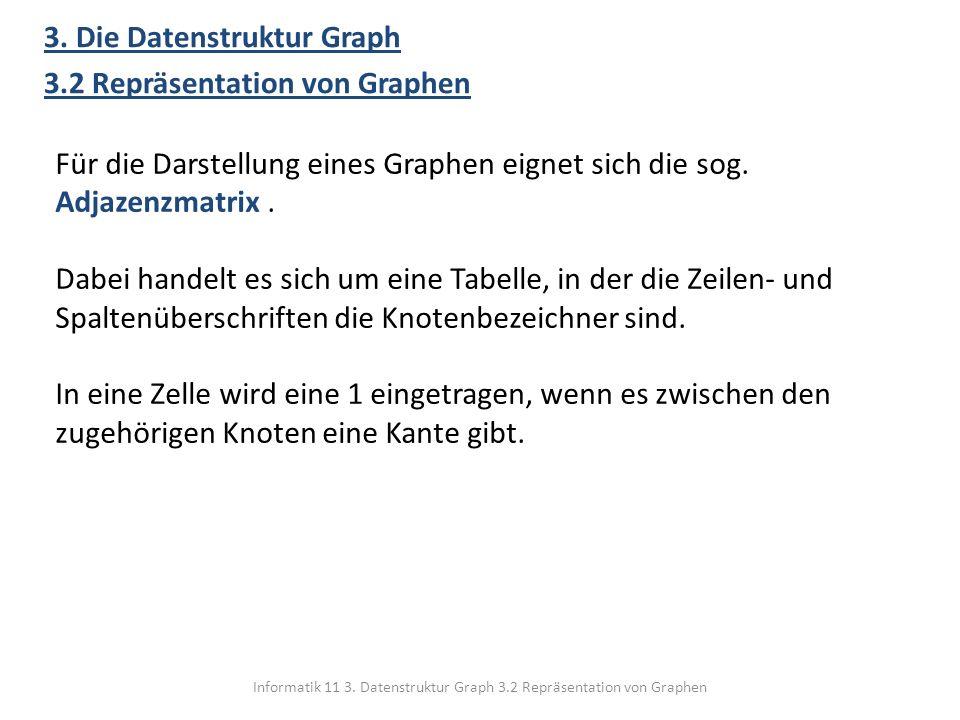 Informatik 11 3. Datenstruktur Graph 3.2 Repräsentation von Graphen 3. Die Datenstruktur Graph 3.2 Repräsentation von Graphen Für die Darstellung eine